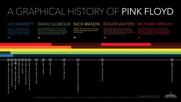 pink floyd wallpaper 144